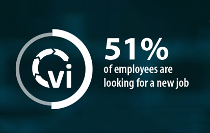 Employee Retention Improved through tech touchpoints