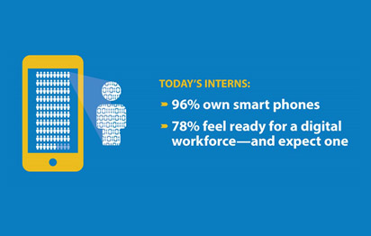 Interns are all-digital, all the time. Are you ready?