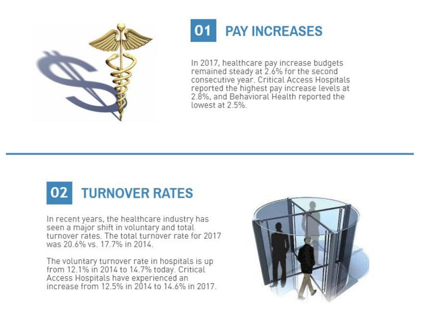 hospital turnover