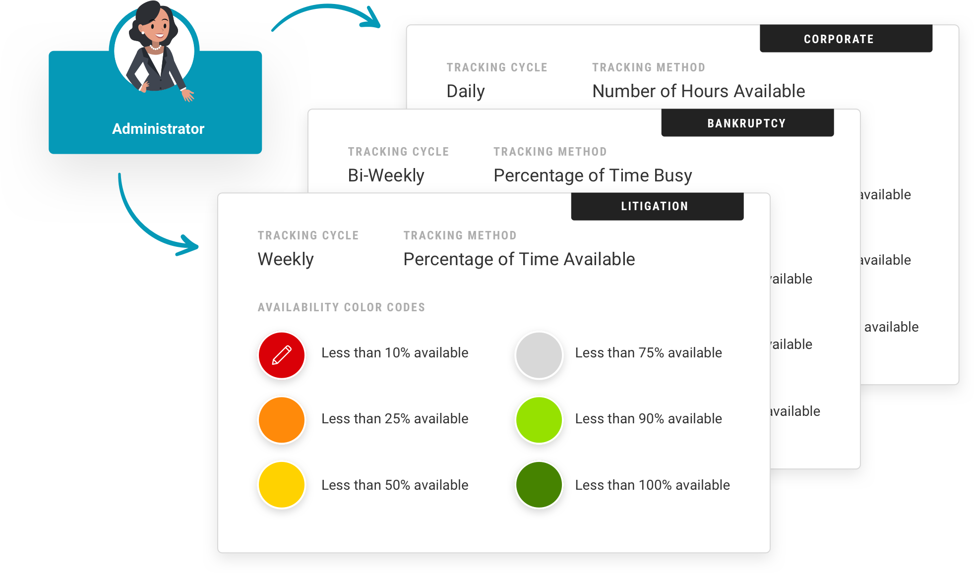 Setup your ideal workload forecasting process