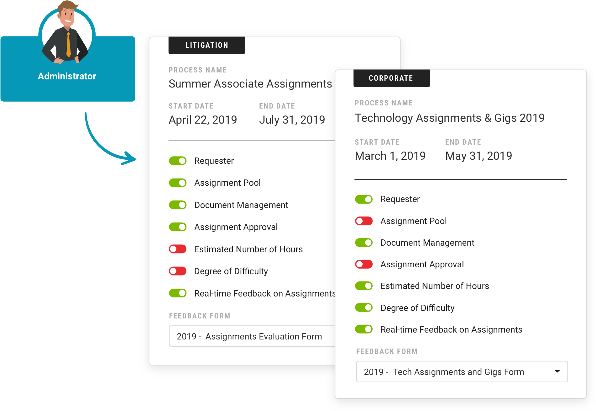 Setup your work assignment process
