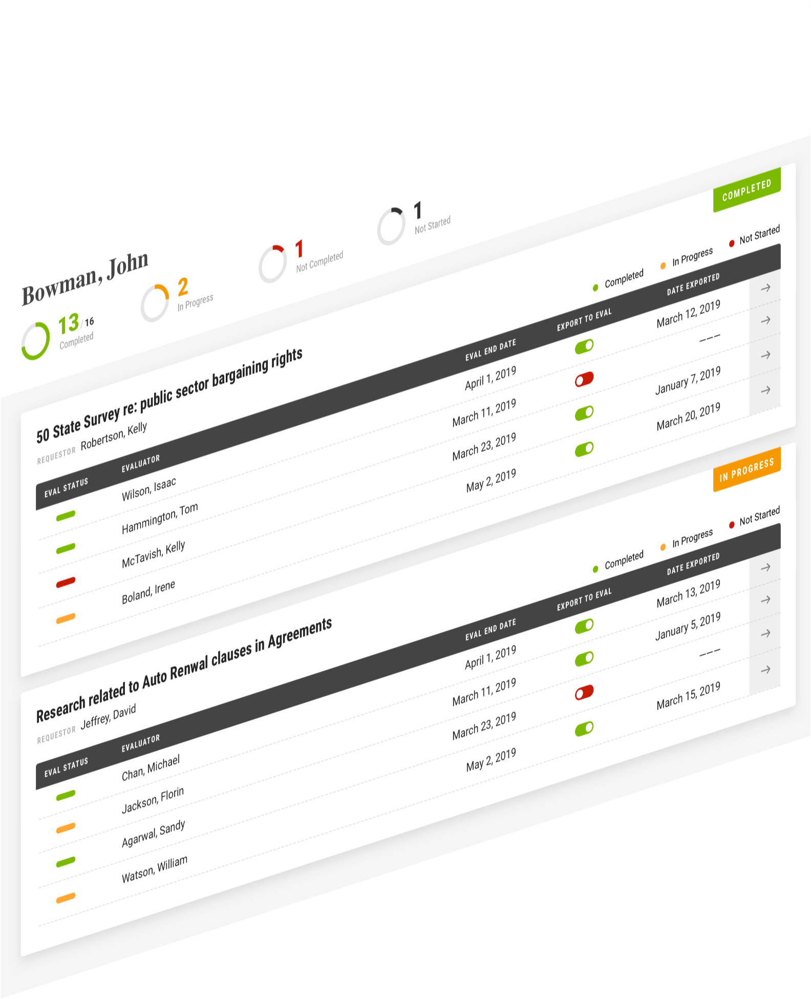 View dashboards and reports