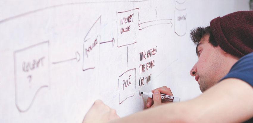employee career paths