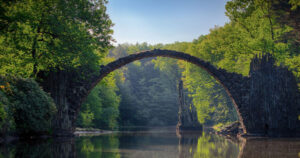 Bridge the gaps between goal setting, learning and success in your training program