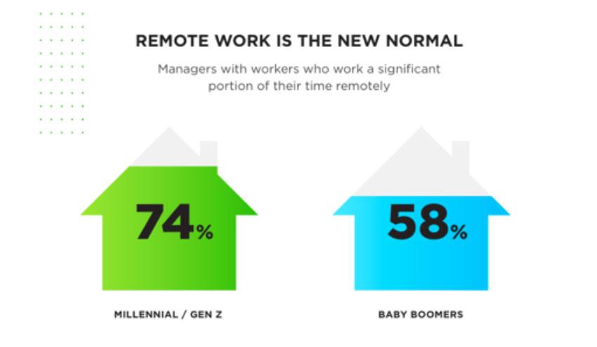 flexible workforce